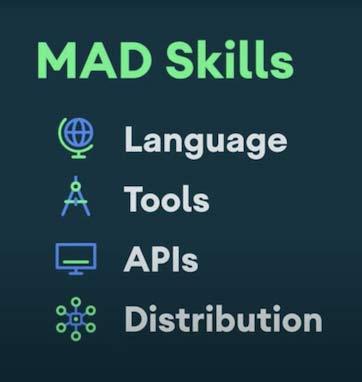 MAD Skills image