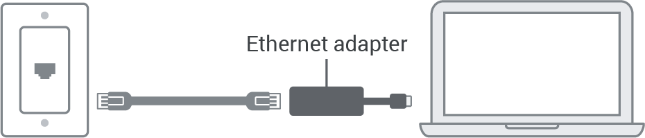 How to connect with an Ethernet adapter